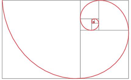 Luvun neliö